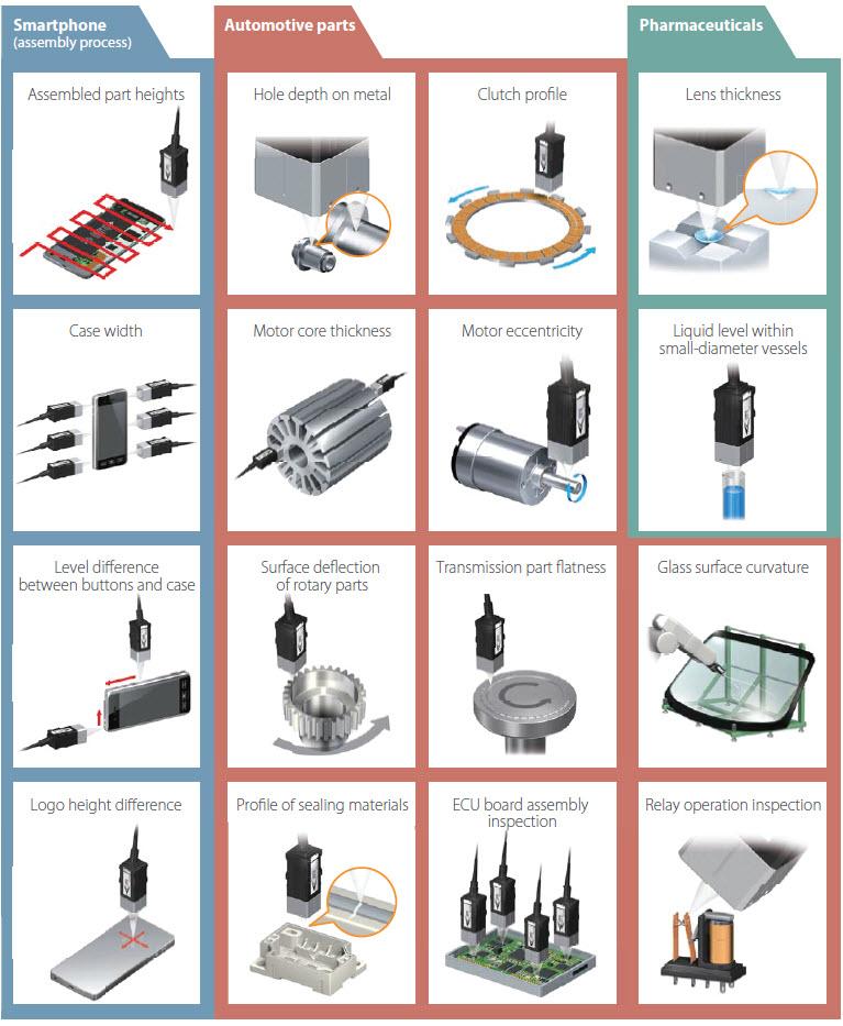 ZW7000_ZW5000_Applications_Image2.jpg