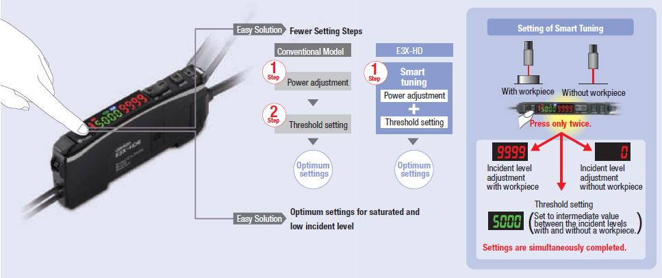 E3X-HD_Easy_teaching.jpg