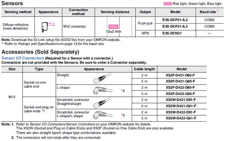 E3S-DC-Ordering-Info.jpg