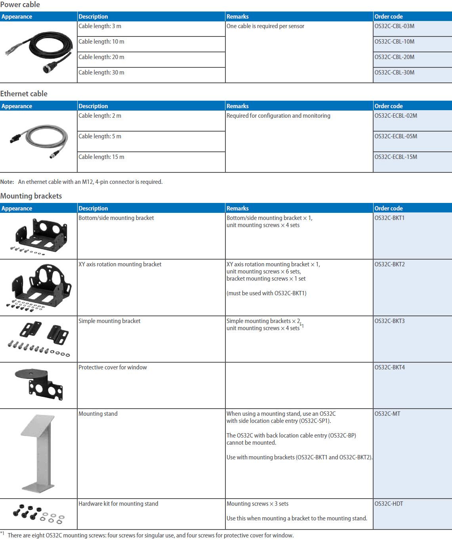 OS32C_Accessories_image01.jpg