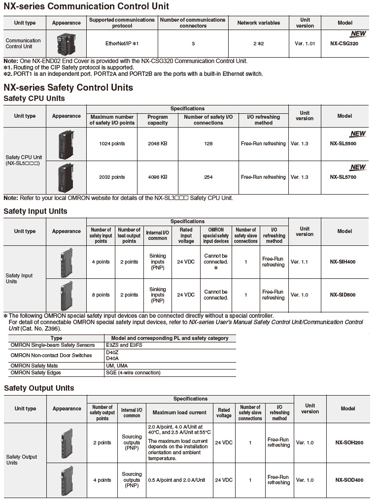 NX-SL5_Ordering_Information.jpg