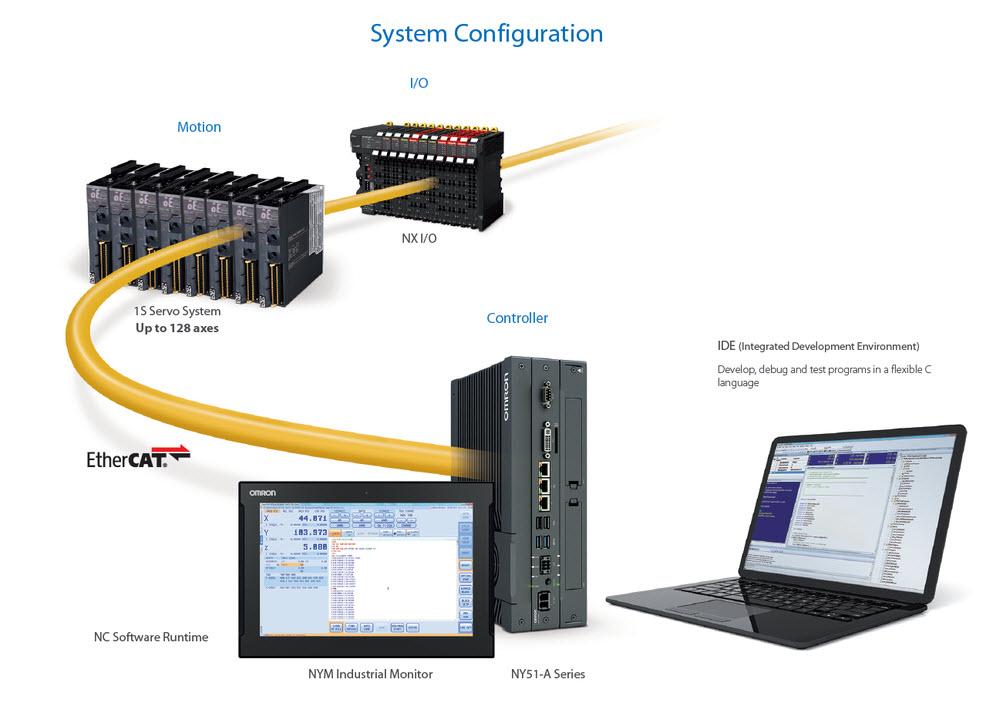 NY51-A_System_configuration.jpg