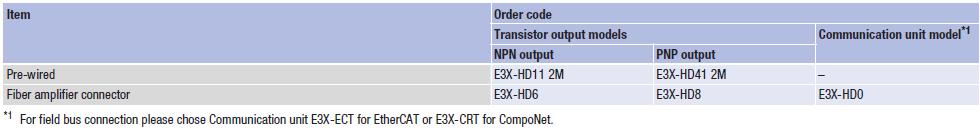 E3X-HD_ordering.JPG.jpg