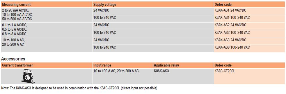 K8AK-AS_ordering.jpg