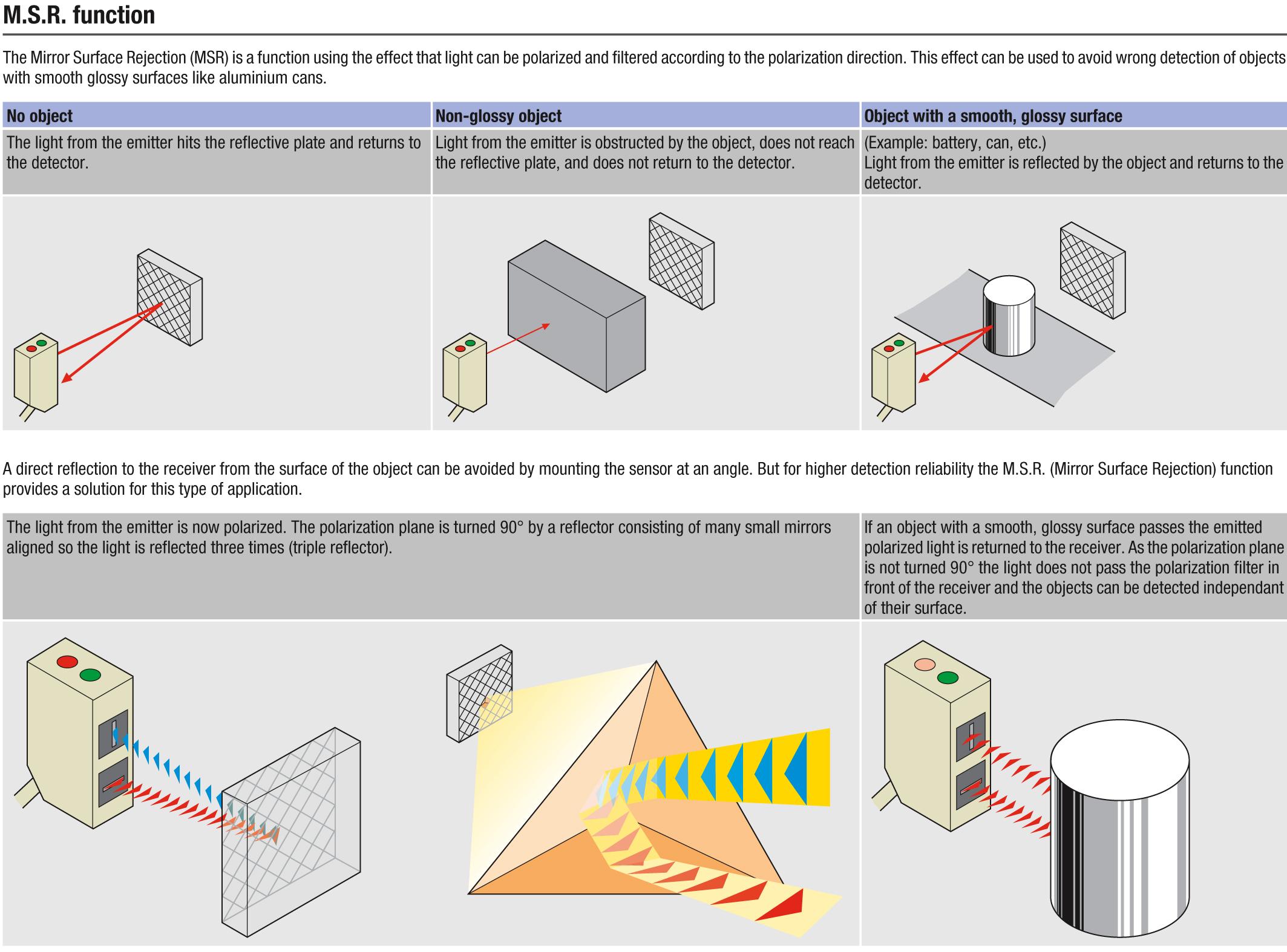 PES_tech_info_123.jpg