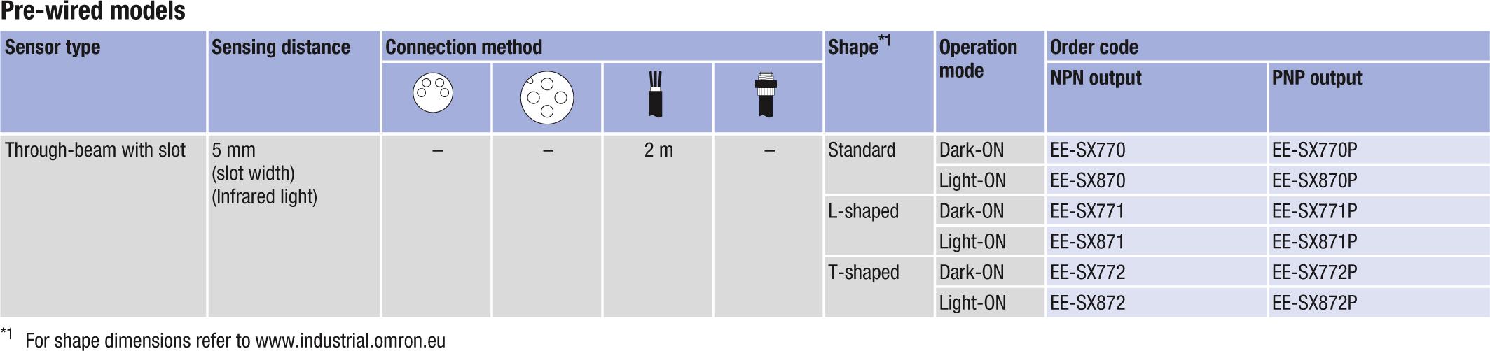 EE-SX77-87_ordering.jpg