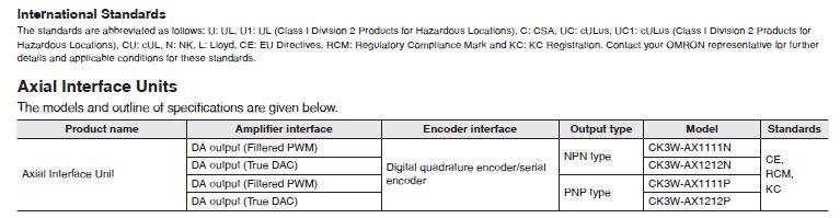 CK3M-AX_Ordering_Info.jpg
