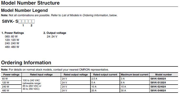 S8VK-S_Ordering_Information_Image.jpg