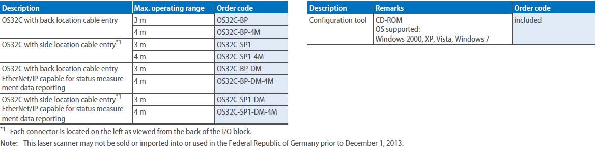 OS32C_ordering_info.jpg