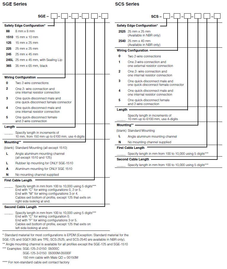SGE-and-SCS-Series_Ordering_Information.jpg