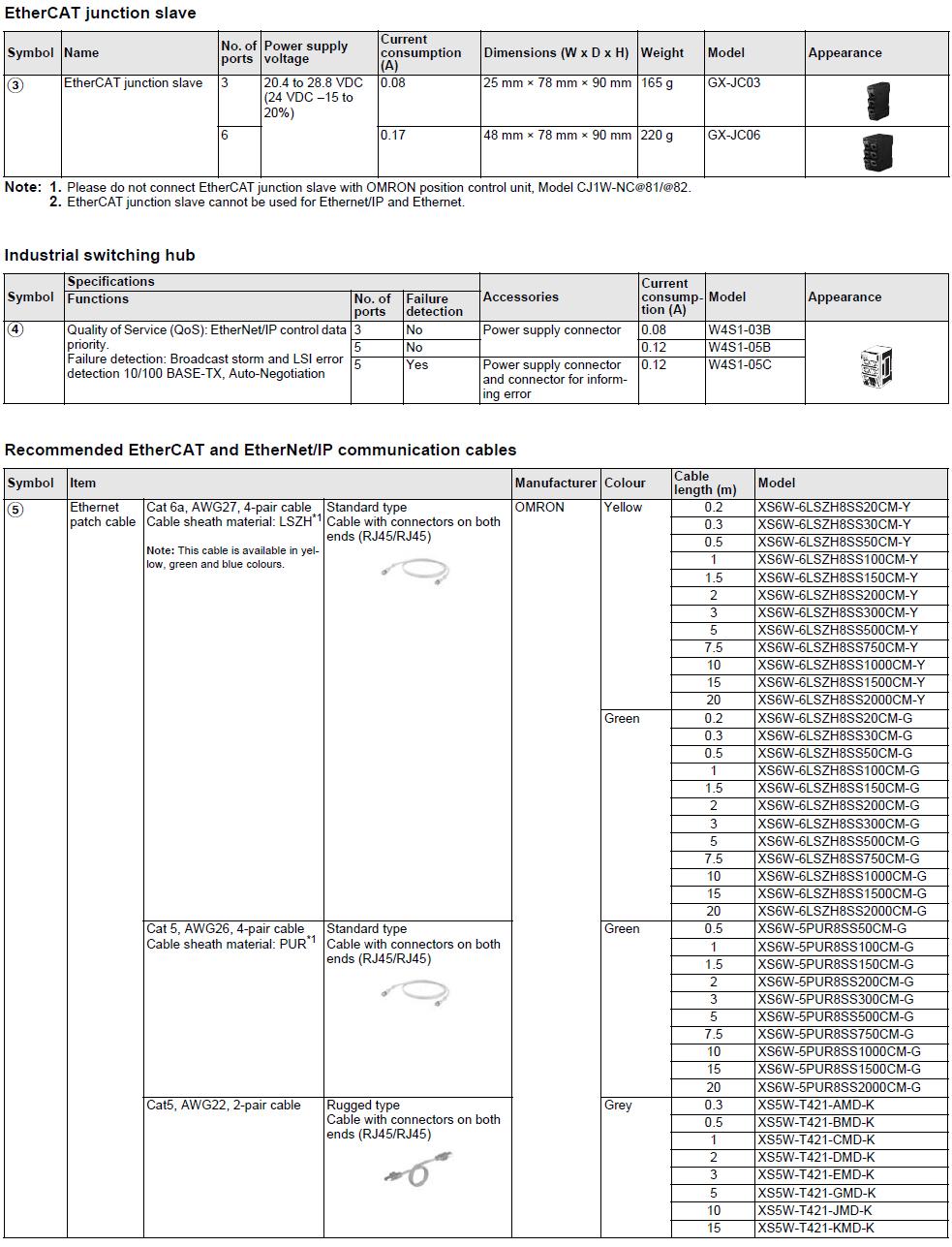 NX7_ordering02.jpg
