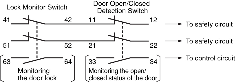 D4JL_Two_Circuits_Contacts.jpg