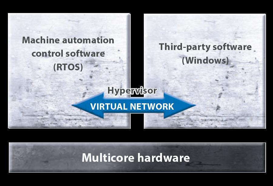 hypervisor_prod.png