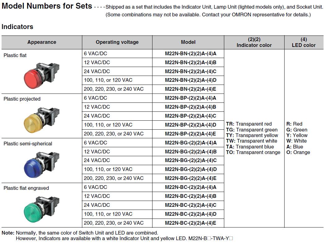 M22N_ordering01.jpg