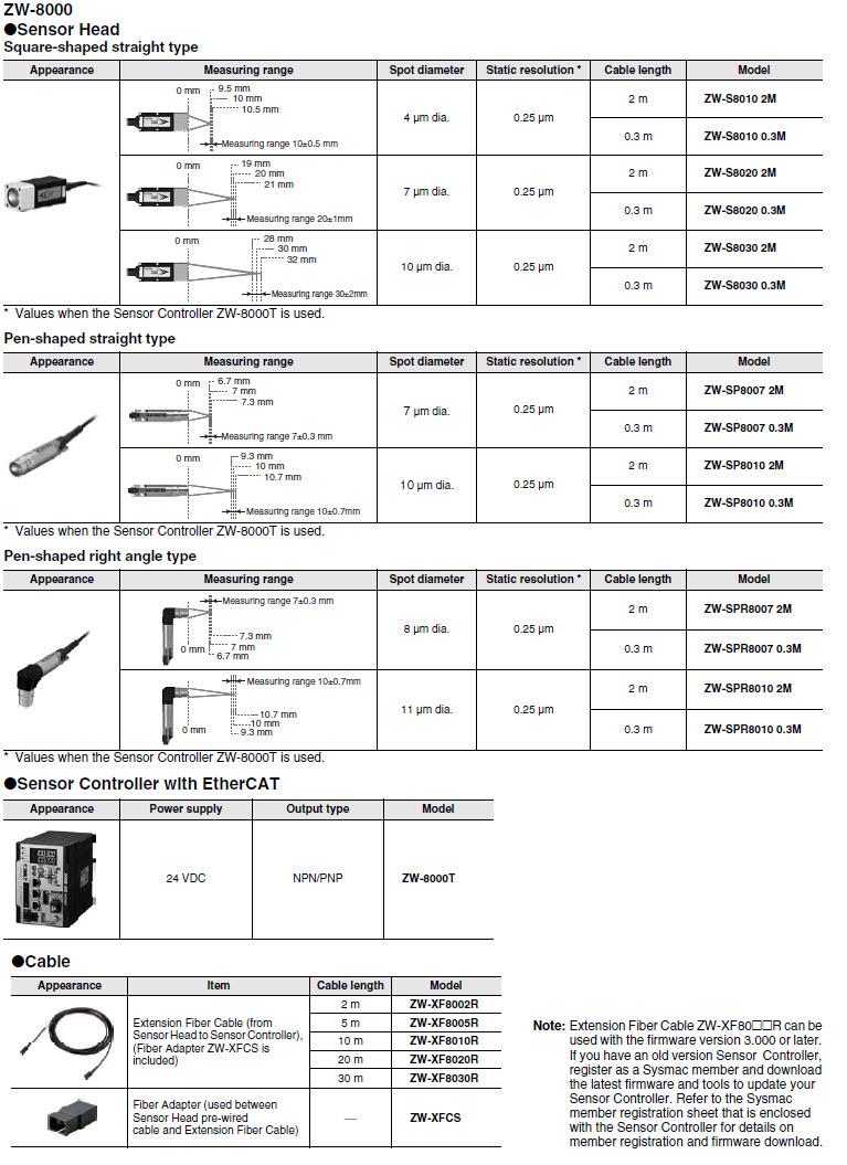 ZW8000_Ordering_Info.jpg
