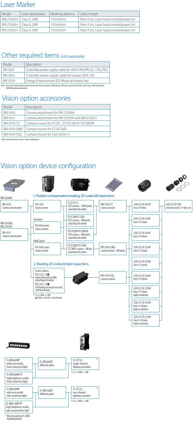 MX-Z_Ordering_Info.jpg