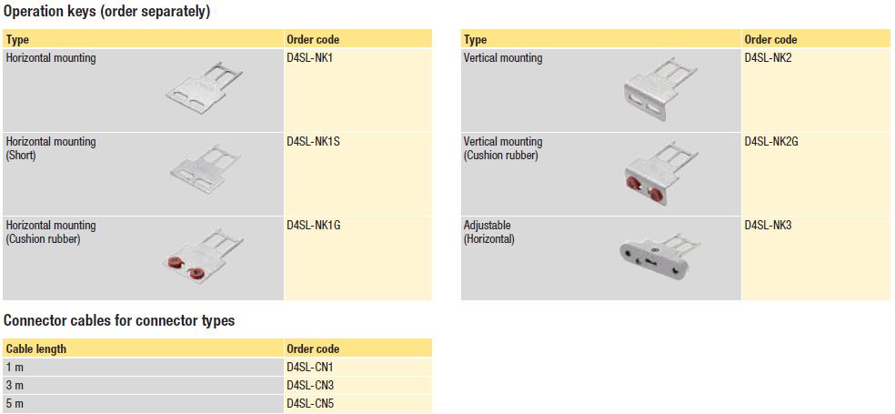 D4SL-N_order_info2.jpg