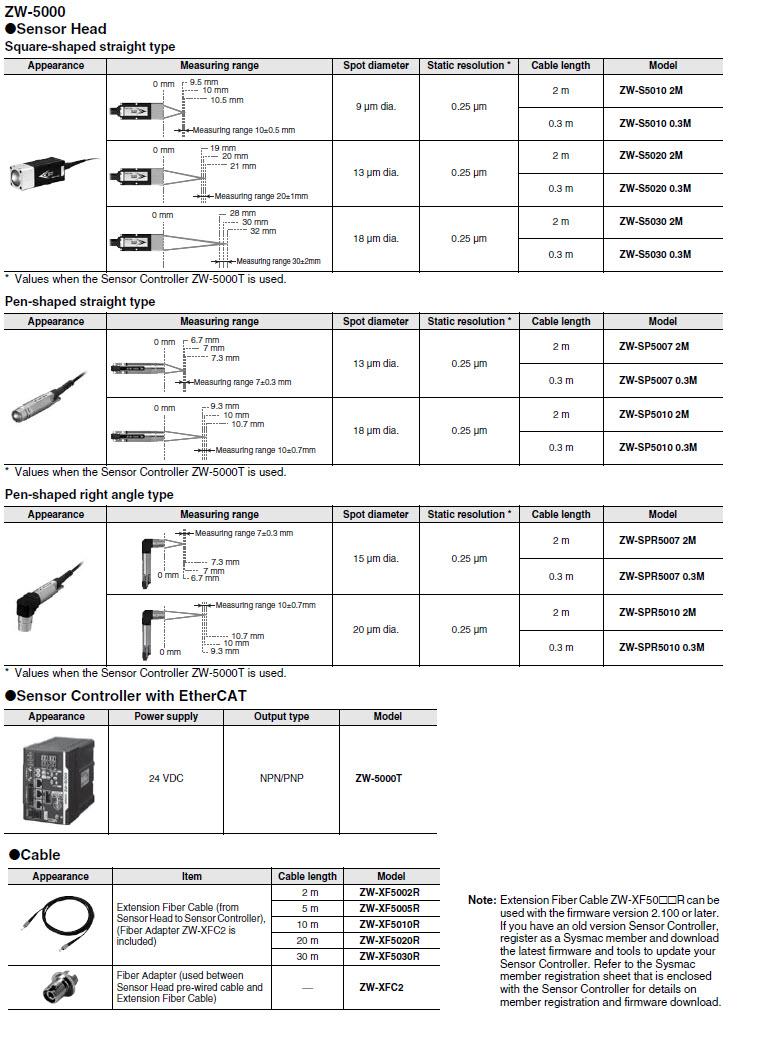 ZW5000_Ordering_Info.jpg
