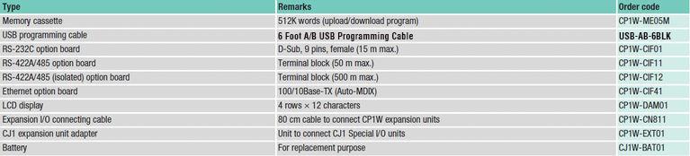 CP1H_CPU_units_accessories_OEI.jpg