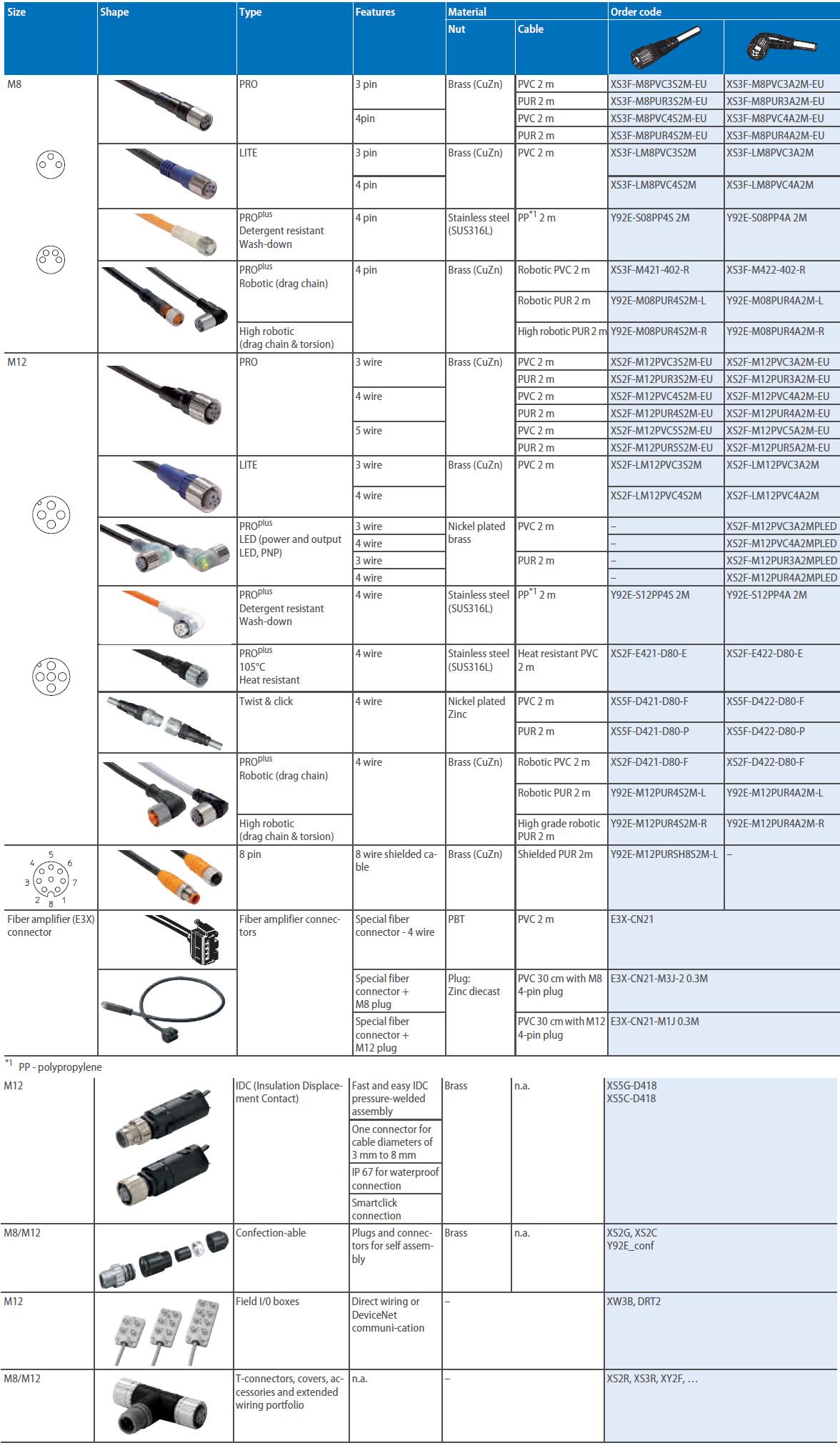 Amplifiers_Accessories_02.jpg